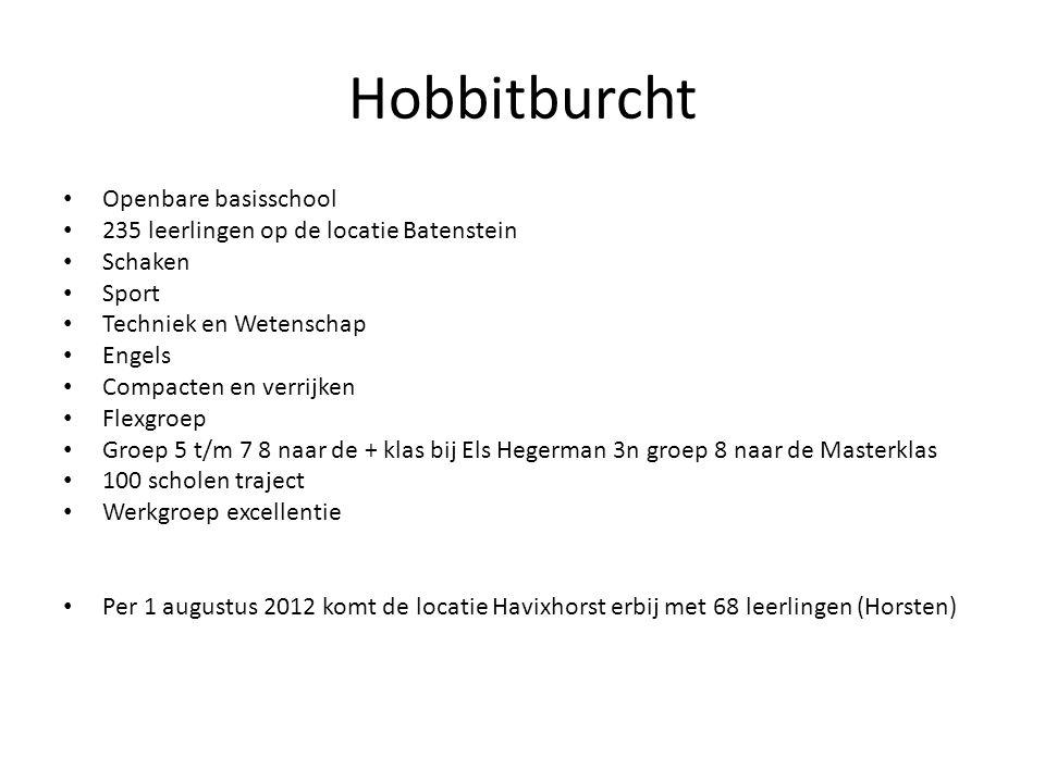 Hobbitburcht Openbare basisschool