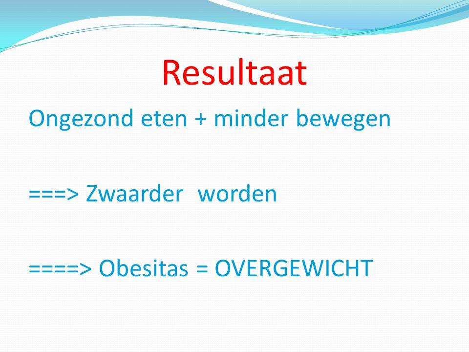 Resultaat Ongezond eten + minder bewegen ===> Zwaarder worden ====> Obesitas = OVERGEWICHT