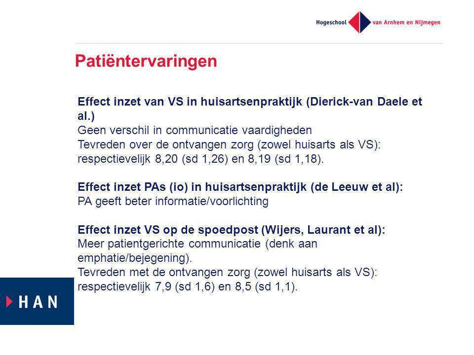 Patiëntervaringen Effect inzet van VS in huisartsenpraktijk (Dierick-van Daele et al.) Geen verschil in communicatie vaardigheden.