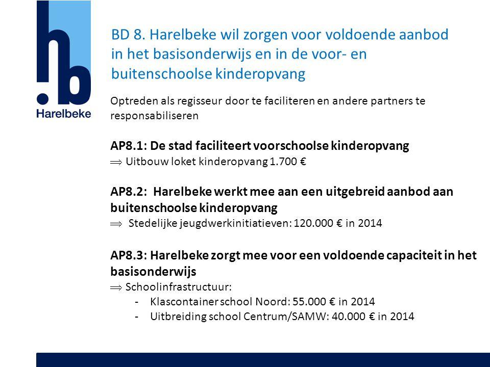 BD 8. Harelbeke wil zorgen voor voldoende aanbod in het basisonderwijs en in de voor- en buitenschoolse kinderopvang