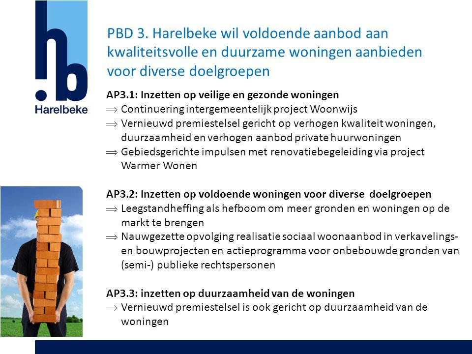 PBD 3. Harelbeke wil voldoende aanbod aan kwaliteitsvolle en duurzame woningen aanbieden voor diverse doelgroepen