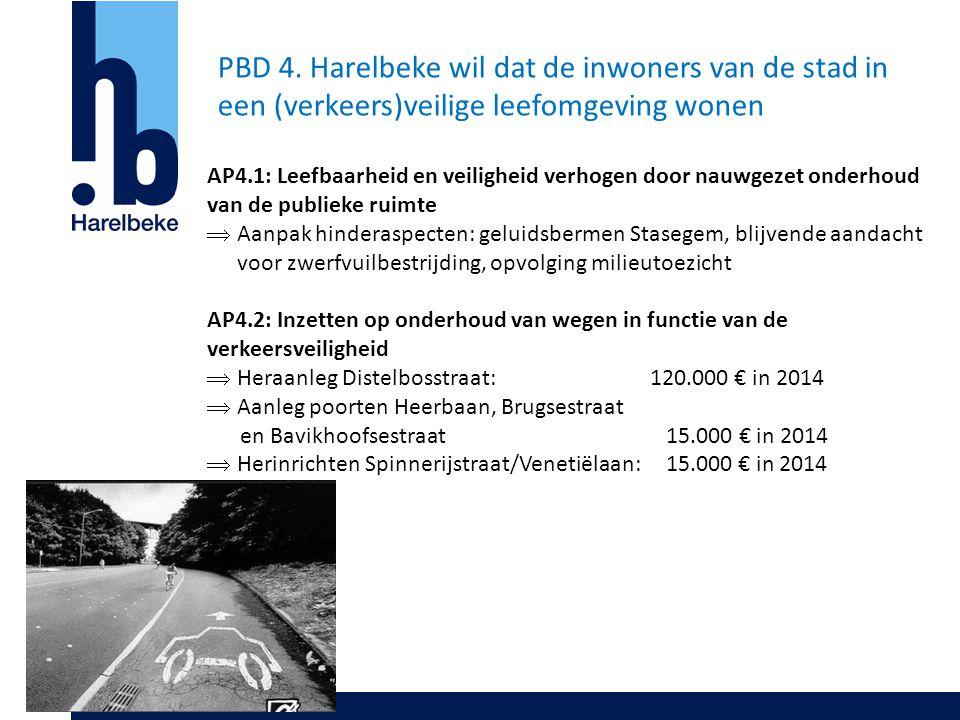 PBD 4. Harelbeke wil dat de inwoners van de stad in een (verkeers)veilige leefomgeving wonen