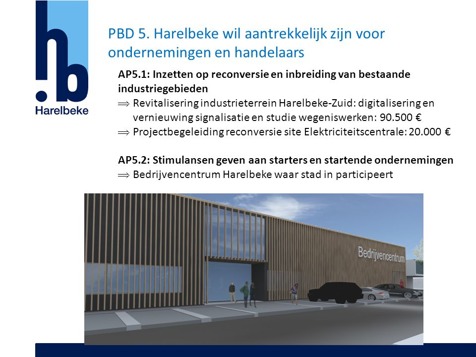 PBD 5. Harelbeke wil aantrekkelijk zijn voor ondernemingen en handelaars
