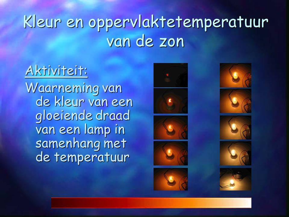 Kleur en oppervlaktetemperatuur van de zon