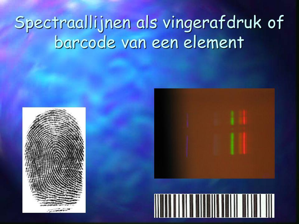 Spectraallijnen als vingerafdruk of barcode van een element