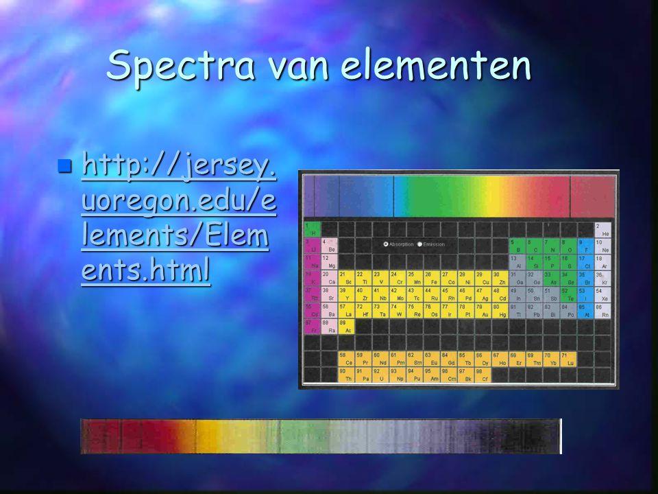 Spectra van elementen http://jersey.uoregon.edu/elements/Elements.html