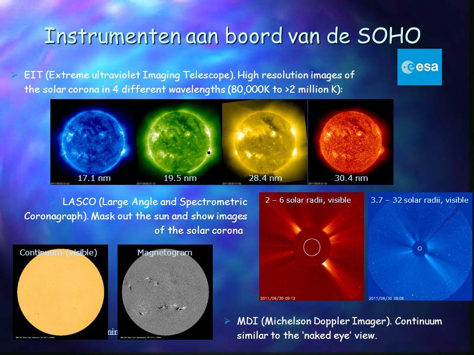 Instrumenten aan boord van de SOHO