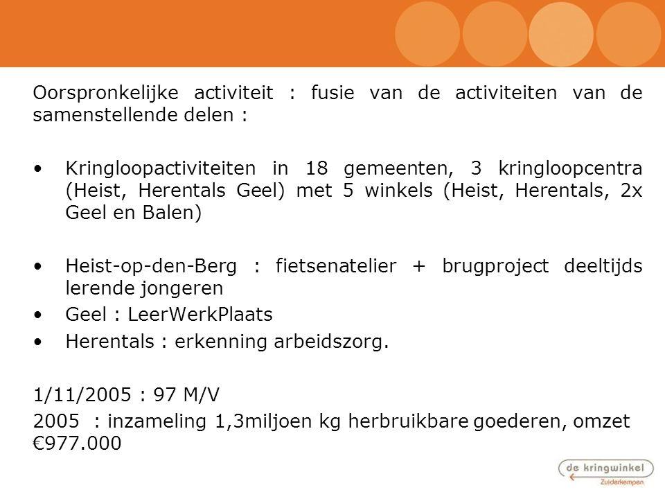 Oorspronkelijke activiteit : fusie van de activiteiten van de samenstellende delen :