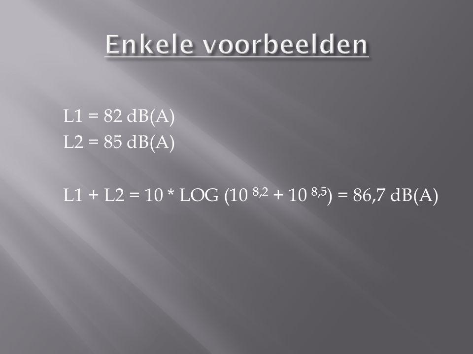 Enkele voorbeelden L1 = 82 dB(A) L2 = 85 dB(A) L1 + L2 = 10 * LOG (10 8,2 + 10 8,5) = 86,7 dB(A)