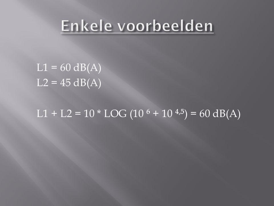 Enkele voorbeelden L1 = 60 dB(A) L2 = 45 dB(A) L1 + L2 = 10 * LOG (10 6 + 10 4,5) = 60 dB(A)