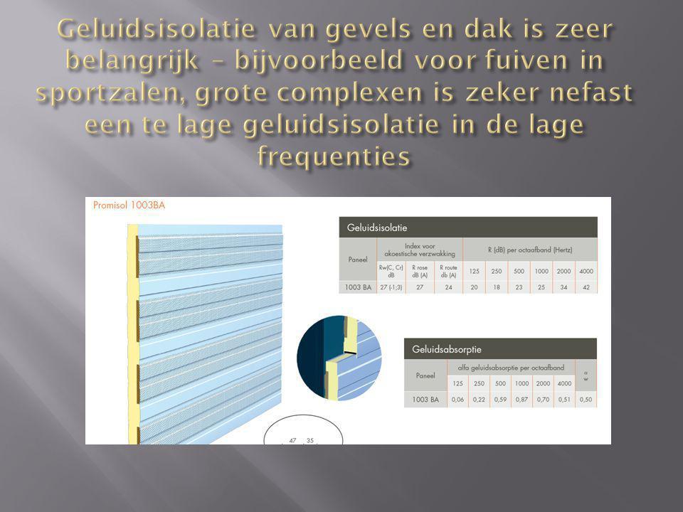 Geluidsisolatie van gevels en dak is zeer belangrijk – bijvoorbeeld voor fuiven in sportzalen, grote complexen is zeker nefast een te lage geluidsisolatie in de lage frequenties