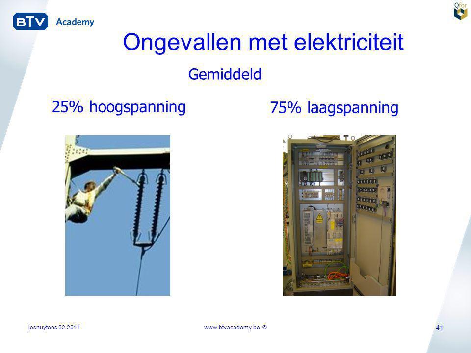 Ongevallen met elektriciteit