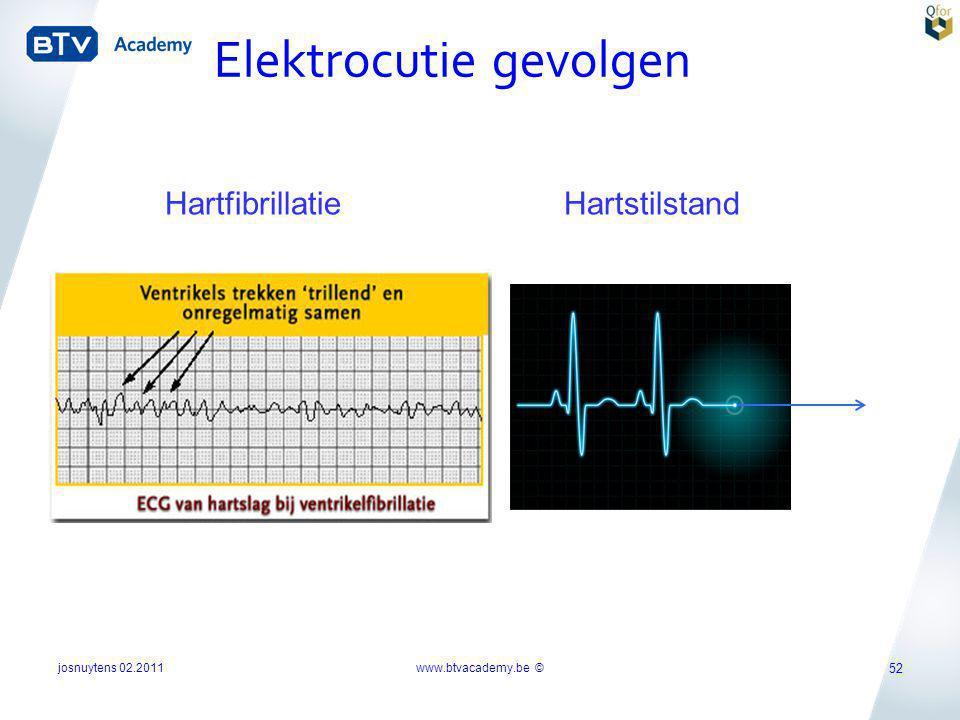 Elektrocutie gevolgen