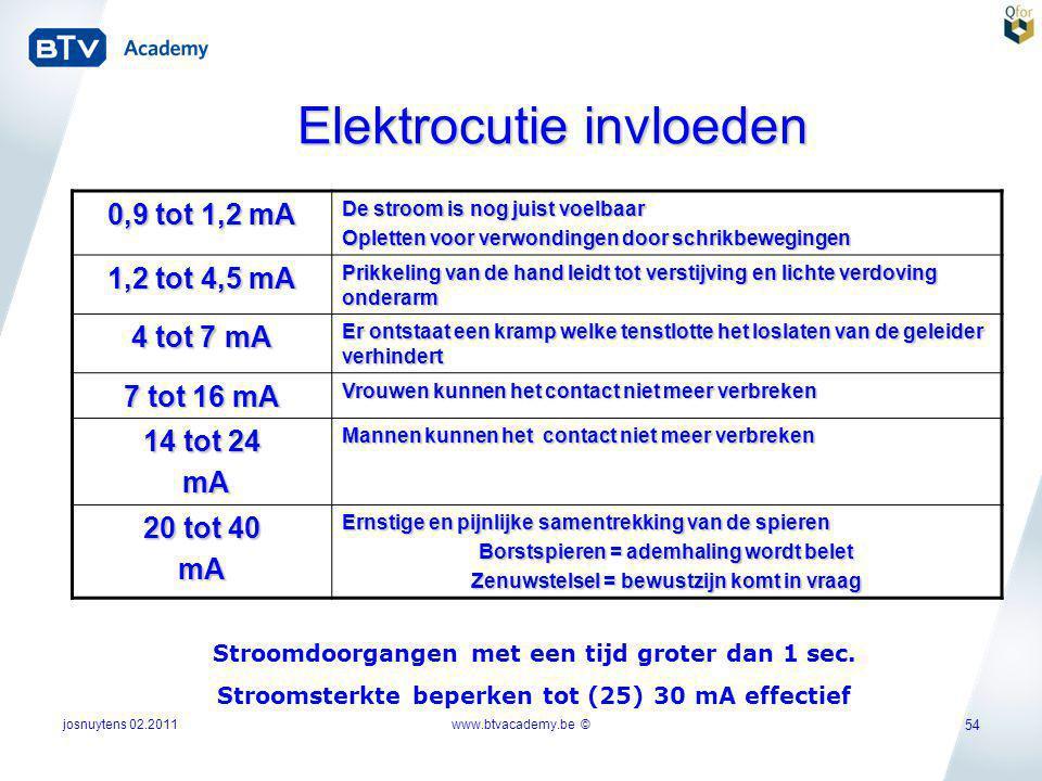 Elektrocutie invloeden