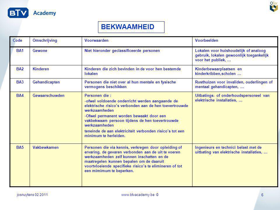 BEKWAAMHEID Code Omschrijving Voorwaarden Voorbeelden BA1 Gewone