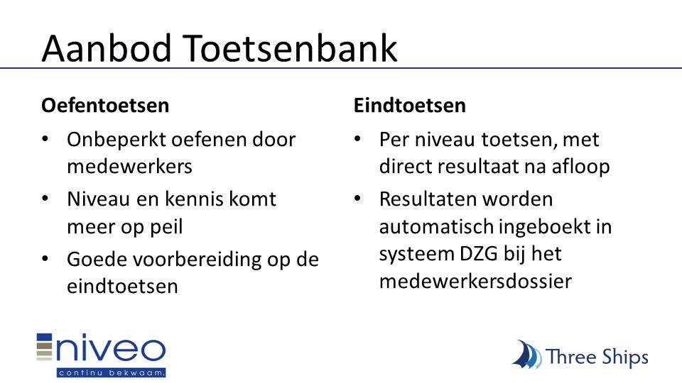 Aanbod Toetsenbank Oefentoetsen Eindtoetsen