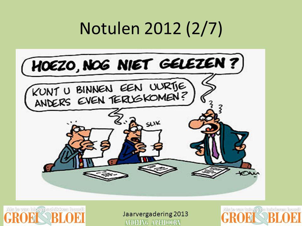 Notulen 2012 (2/7) Jaarvergadering 2013 ……………………………..