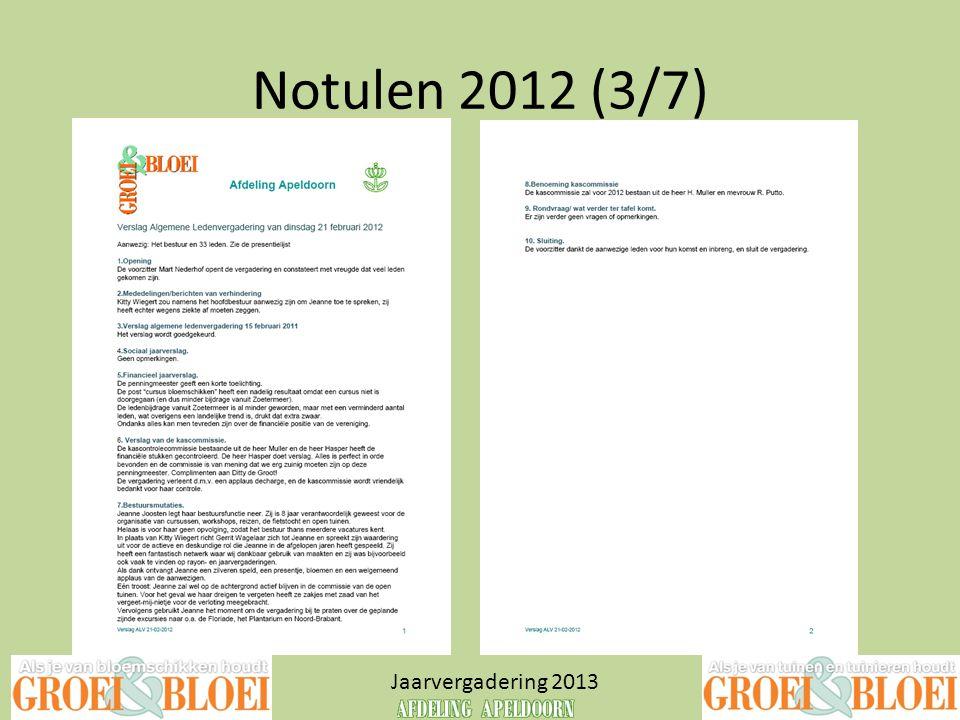 Notulen 2012 (3/7) Jaarvergadering 2013 Zo zagen ze er ongeveer uit.