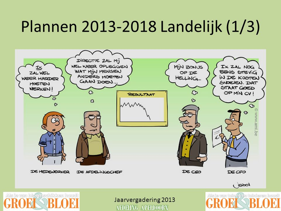Plannen 2013-2018 Landelijk (1/3)