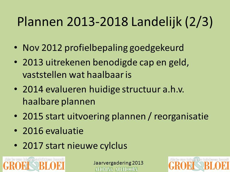 Plannen 2013-2018 Landelijk (2/3)