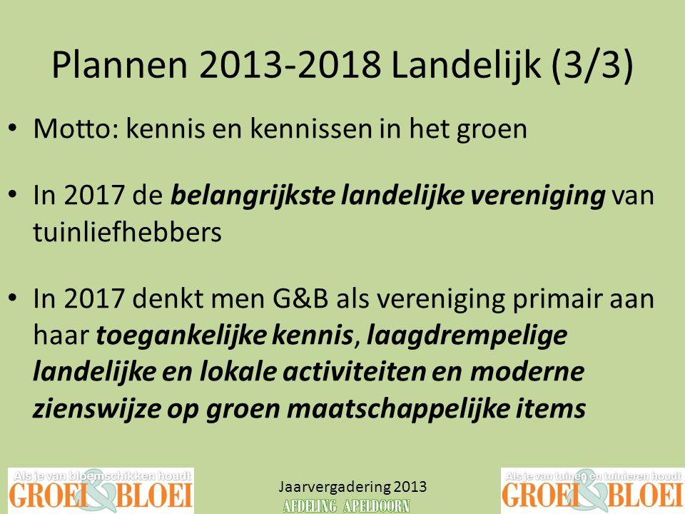 Plannen 2013-2018 Landelijk (3/3)