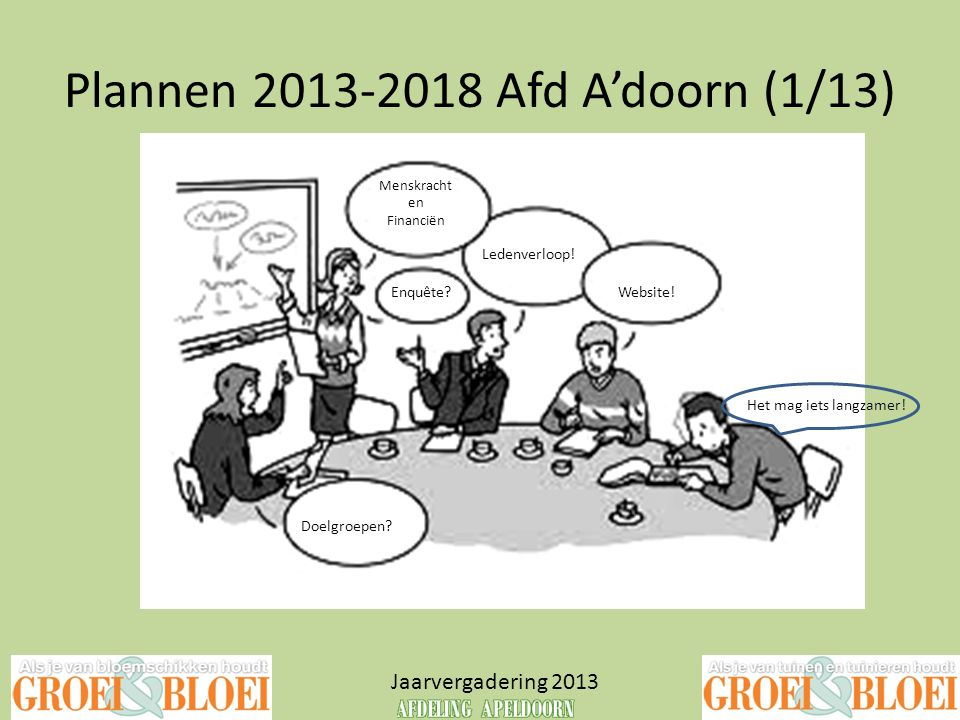 Plannen 2013-2018 Afd A'doorn (1/13)