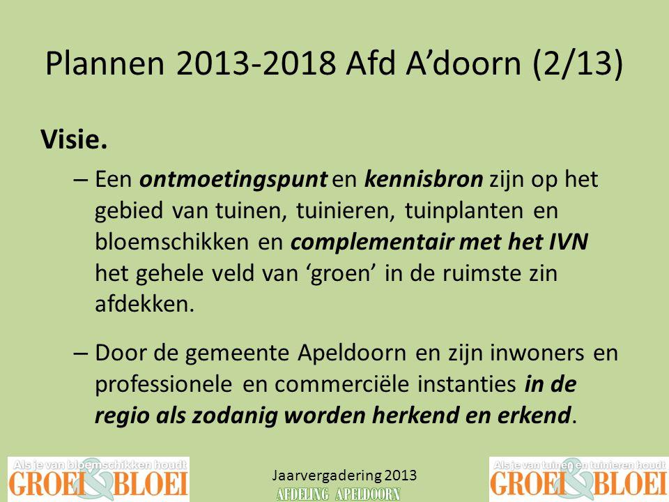 Plannen 2013-2018 Afd A'doorn (2/13)