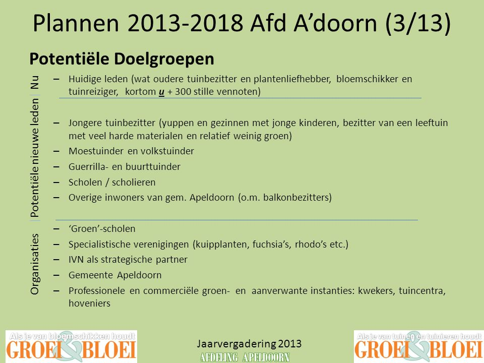 Plannen 2013-2018 Afd A'doorn (3/13)