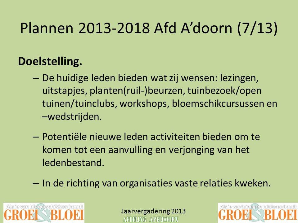 Plannen 2013-2018 Afd A'doorn (7/13)