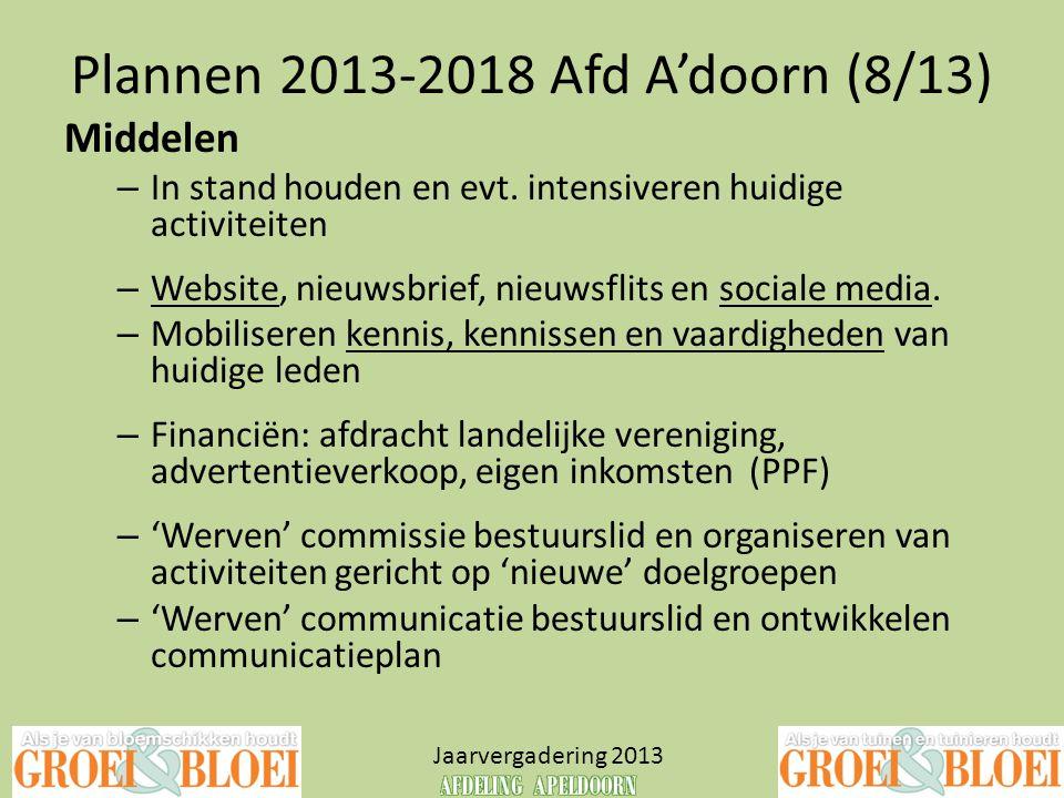 Plannen 2013-2018 Afd A'doorn (8/13)
