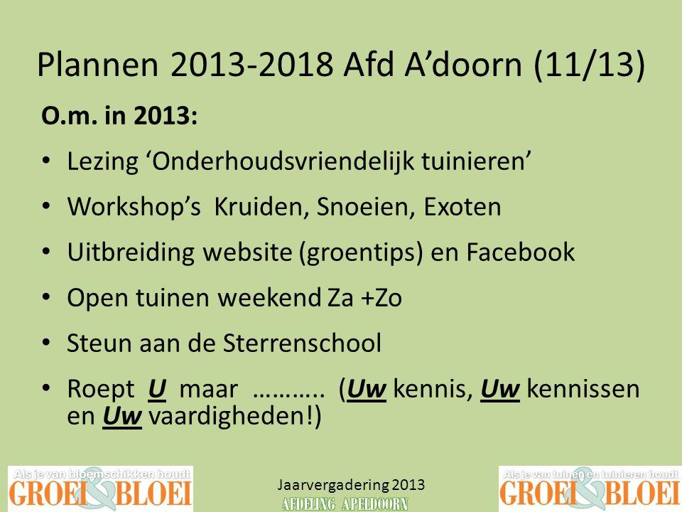 Plannen 2013-2018 Afd A'doorn (11/13)