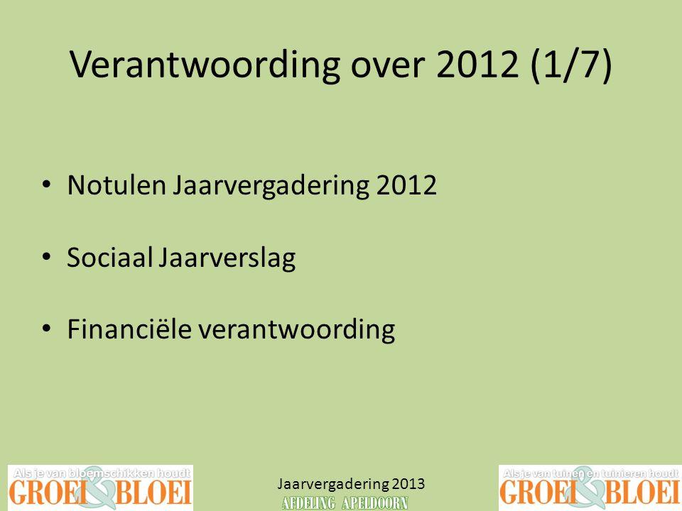 Verantwoording over 2012 (1/7)