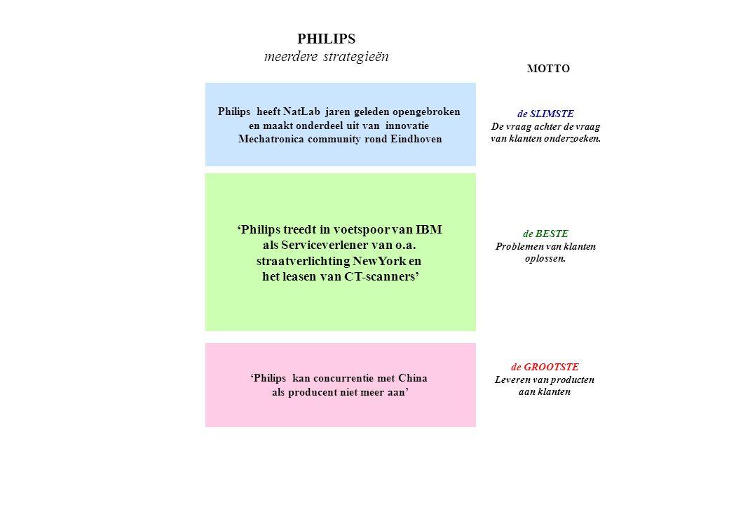 PHILIPS meerdere strategieën 'Philips treedt in voetspoor van IBM