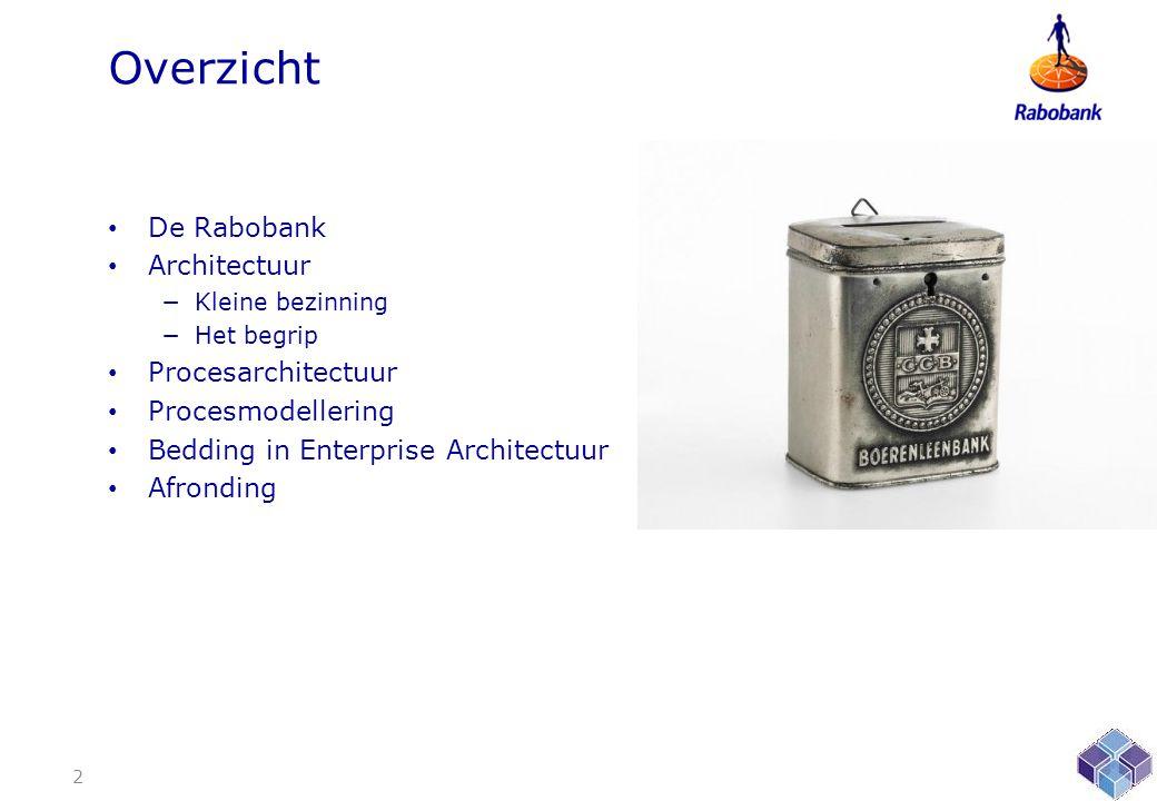 Overzicht De Rabobank Architectuur Procesarchitectuur