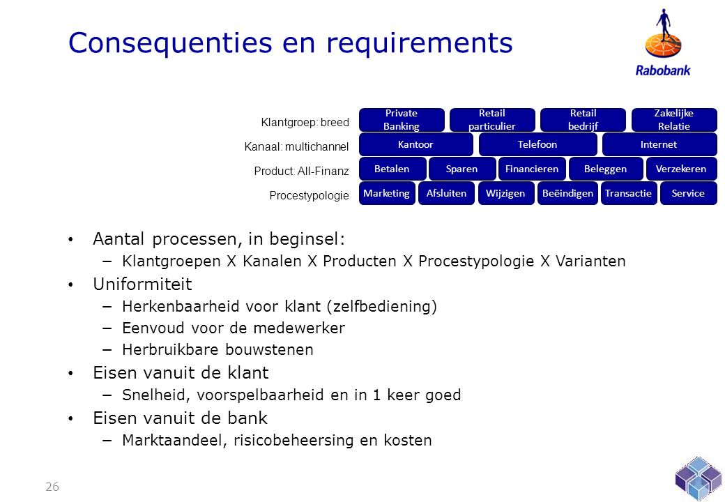 Consequenties en requirements