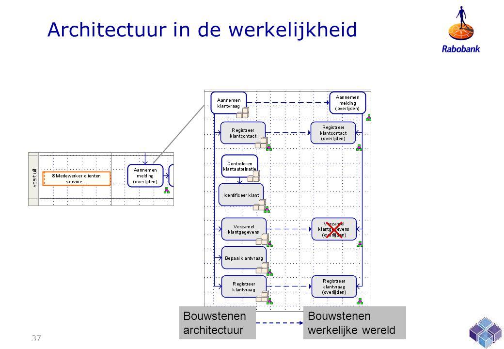 Architectuur in de werkelijkheid
