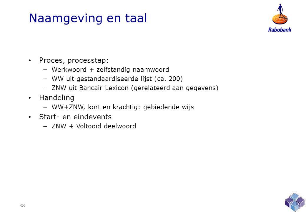 Naamgeving en taal Proces, processtap: Handeling Start- en eindevents