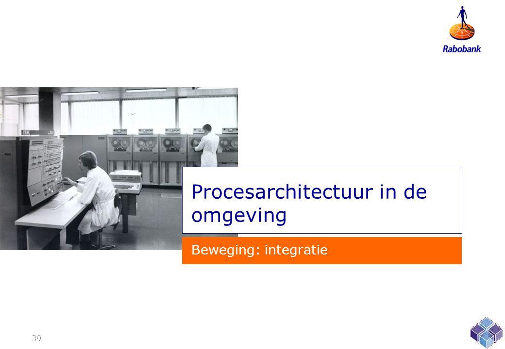Procesarchitectuur in de omgeving