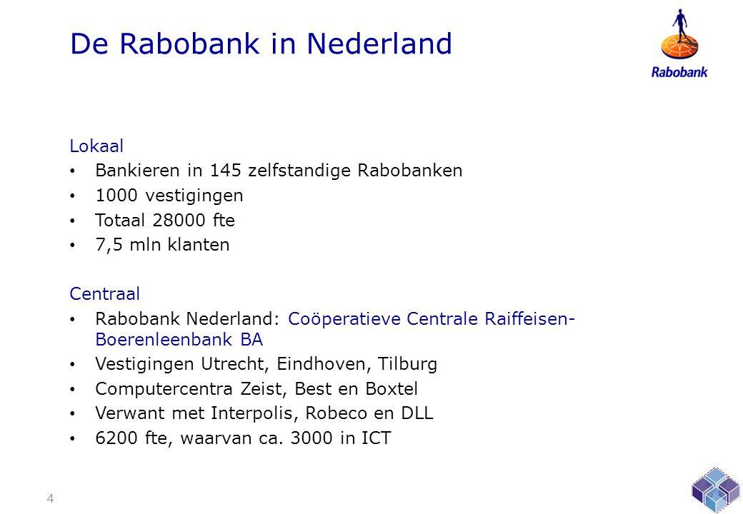 De Rabobank in Nederland