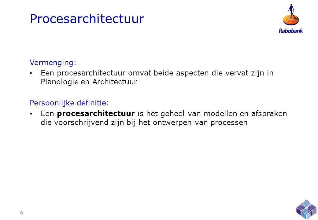 Procesarchitectuur Vermenging: