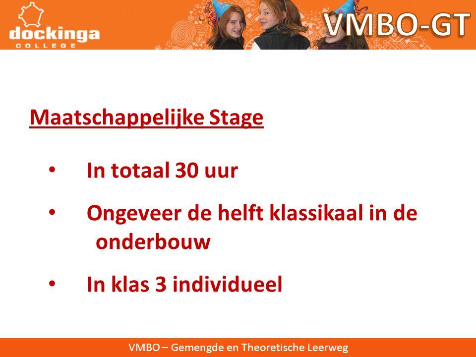 VMBO-GT Maatschappelijke Stage In totaal 30 uur