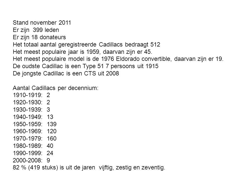 Stand november 2011 Er zijn 399 leden. Er zijn 18 donateurs. Het totaal aantal geregistreerde Cadillacs bedraagt 512.