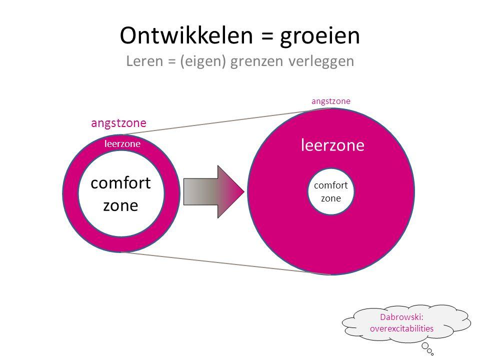Ontwikkelen = groeien Leren = (eigen) grenzen verleggen
