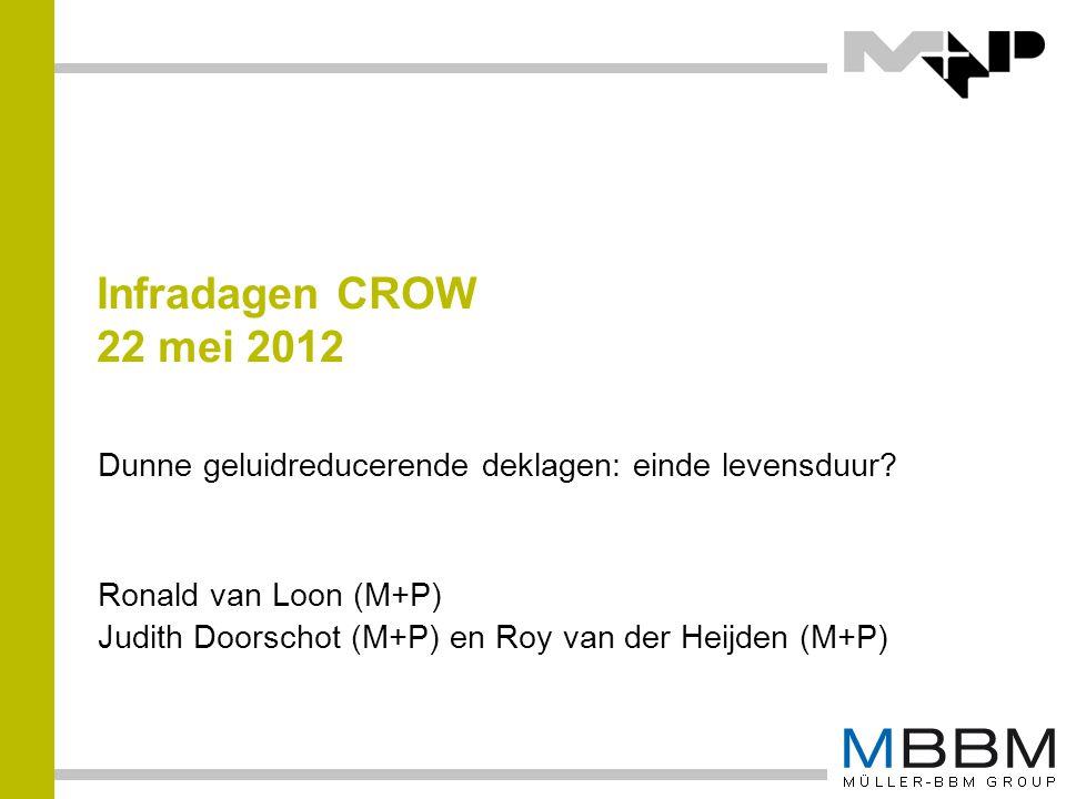 Infradagen CROW 22 mei 2012 Dunne geluidreducerende deklagen: einde levensduur Ronald van Loon (M+P)