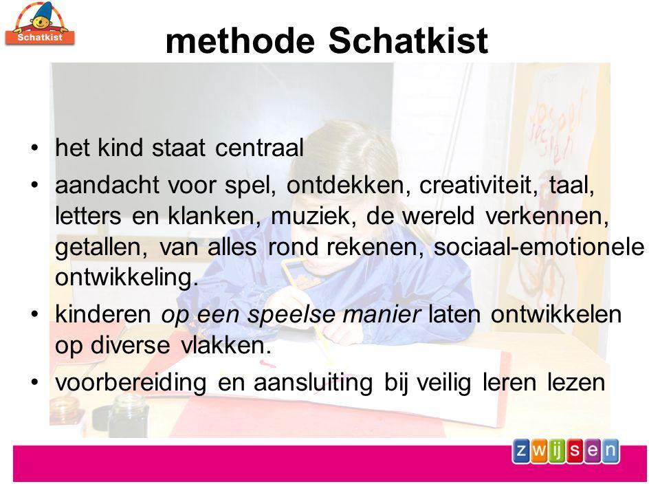methode Schatkist het kind staat centraal