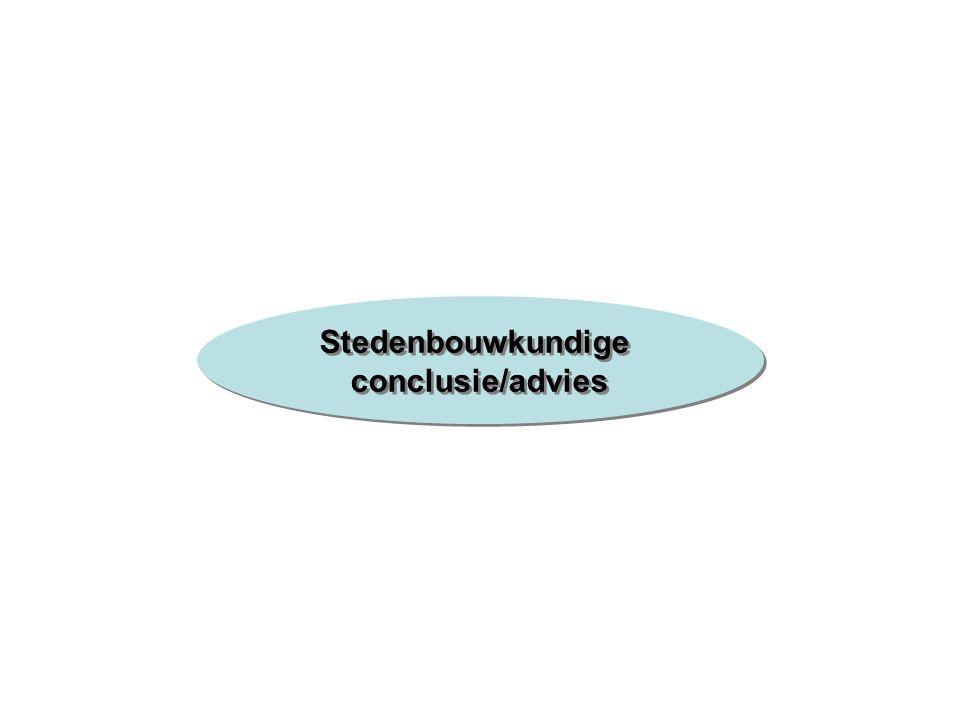 Stedenbouwkundige conclusie/advies