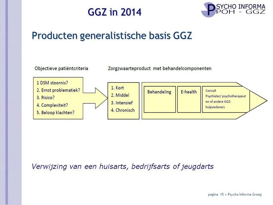 Producten generalistische basis GGZ