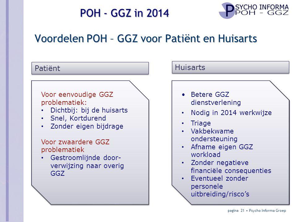 Voordelen POH – GGZ voor Patiënt en Huisarts