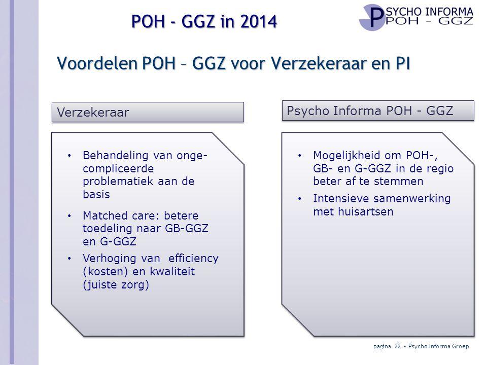 Voordelen POH – GGZ voor Verzekeraar en PI