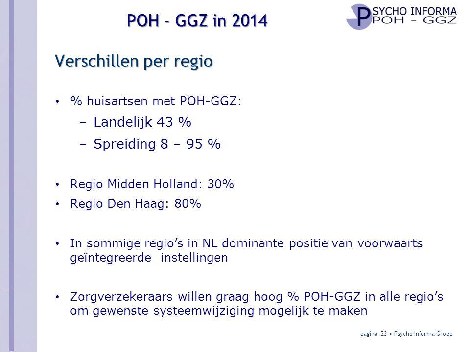 Verschillen per regio Landelijk 43 % Spreiding 8 – 95 %